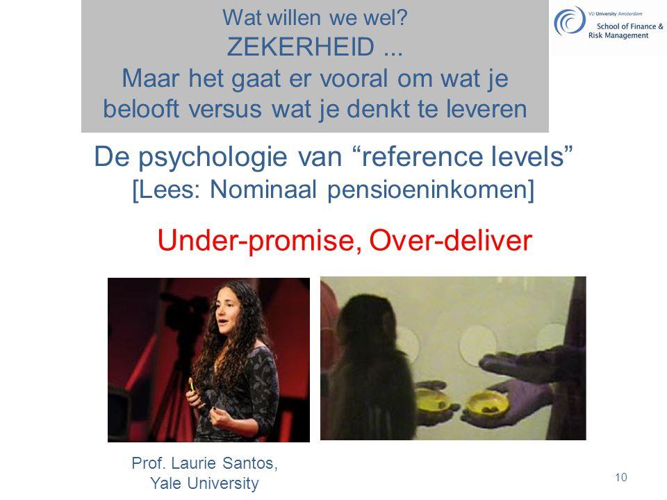 De psychologie van reference levels [Lees: Nominaal pensioeninkomen]